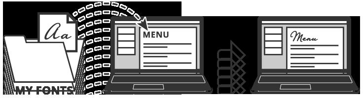 custom font uploader for menu maker